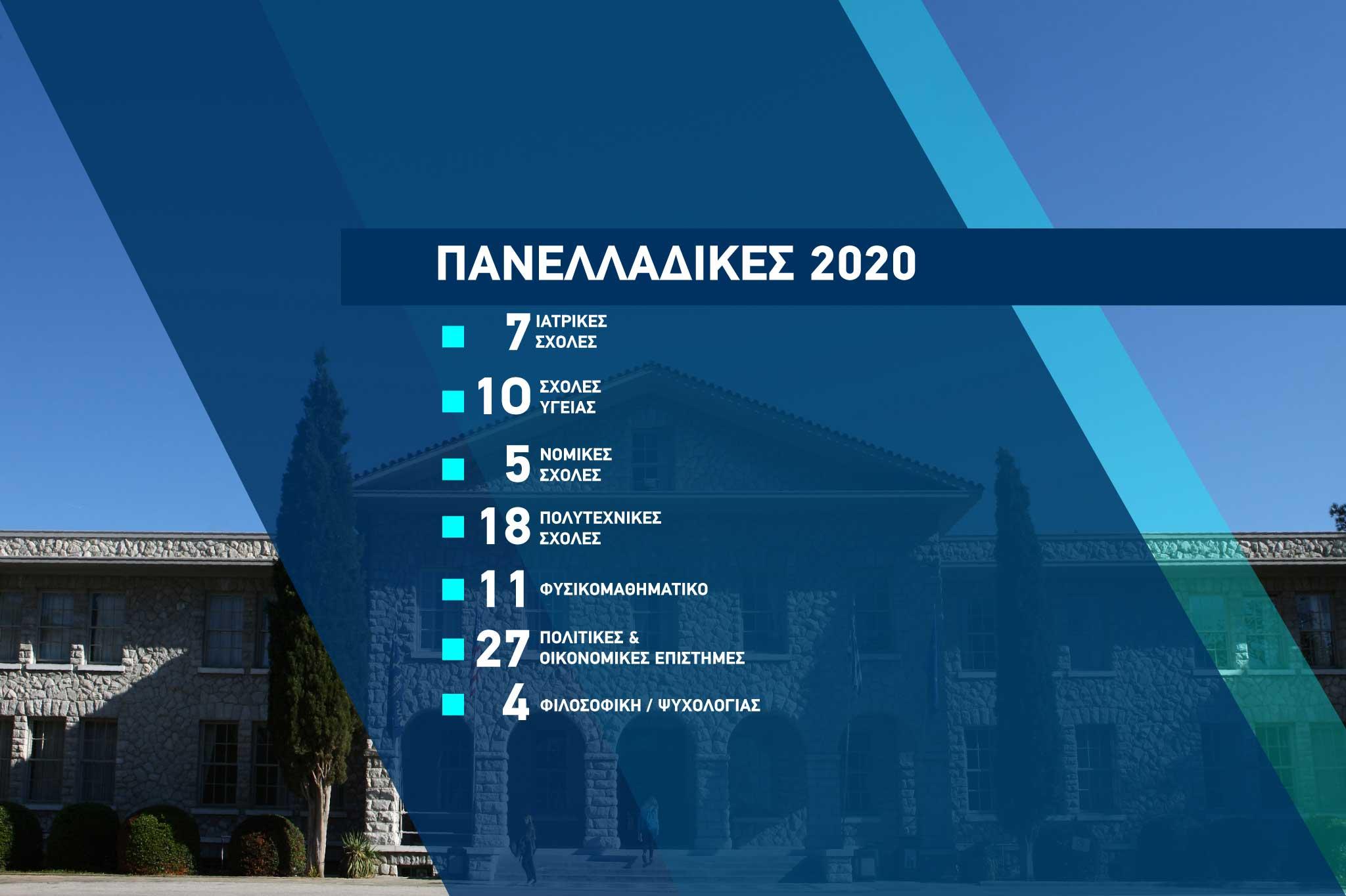 2020_apotelesmata_web