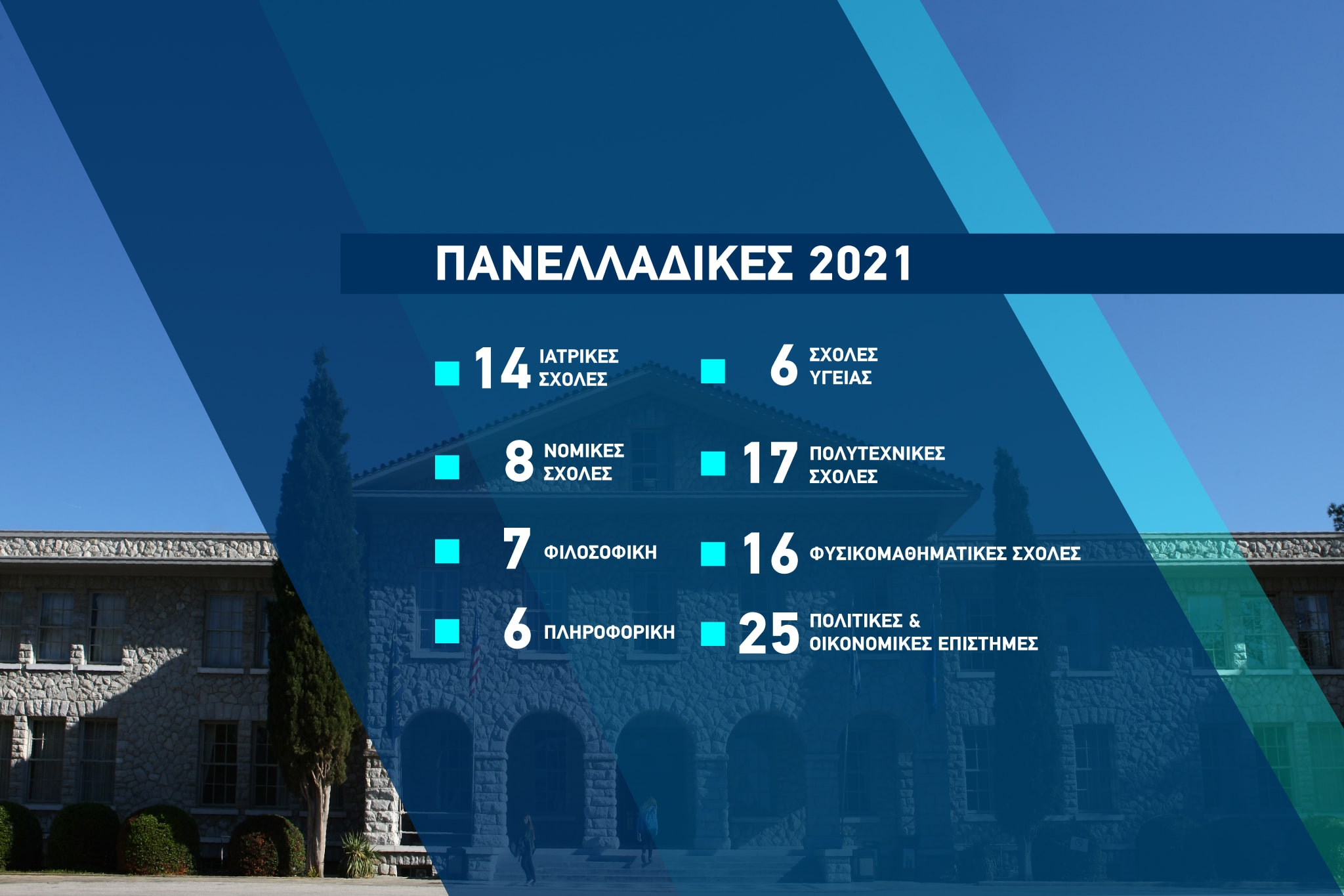 webnew_2021_apotelesmata_vaseis-min