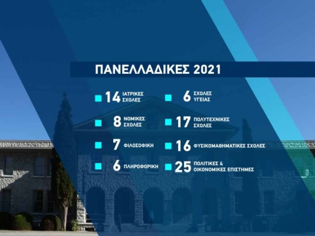 Υψηλά ποσοστά επιτυχιών στις Πανελλαδικές Εξετάσεις 2021